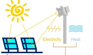 The efficient utilization of heat from concentrated PV system can improve the hydrogen production efficiency
