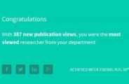 Research Gate Most downloaded