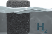 Nitrogen Doped Carbon Nanosheets Coupled Nickel–Carbon Pyramid Arrays Toward Efficient Evolution of Hydrogen