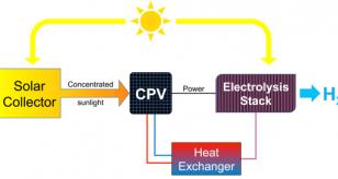 PVE schematic