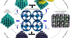 Three-Dimensionally Ordered Macroporous La0.6Sr0.4MnO3 Supported Ag Nanoparticles for the Combustion of Methane