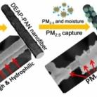 Electrospun Polyacrylonitrile-Ionic Liquid nanofibers for superiod PM2.5 capture capacity