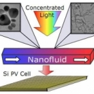 Hybrid PV/T enhancement using selectively absorbing Ag–SiO2/carbon nanofluids