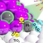 ChemCatChem 2018 (10)1 p287-295
