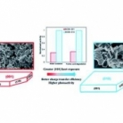 Improving the photo-oxidative capability of BiOBr via crystal facet engineering