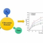 Chloramine demand estimation using surrogate chemical and microbiological parameters